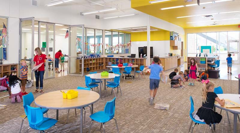 Core Considerations for Early Childhood Classroom Design